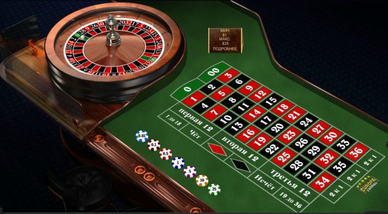 Стратегии игры в рулетку — AZINO