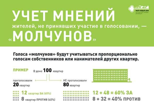 Программа реновации пятиэтажек, хрущевок в Москве в 2018 году