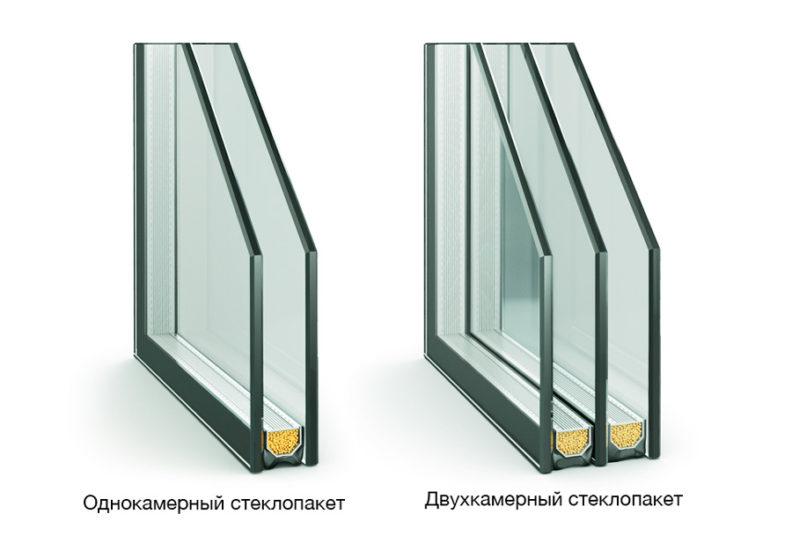 Стеклопакеты и изделия из стекла