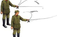 Ловля на спиннинг: Какой спиннинг выбрать, как забрасывать спиннинг