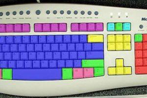 Специальные клавиши на клавиатуре. Название специальных клавиш на клавиатуре