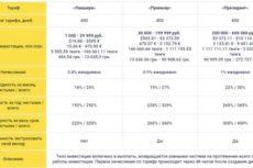 Сashbery — Мои статьи — Каталог статей — Xatik инвестирование бизнес HYIP ХАЙП