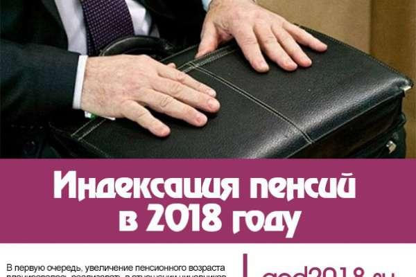 Индексация пенсий в 2018 году в России. Последние новости