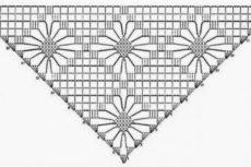 Простые схемы вязания крючком шали с угла