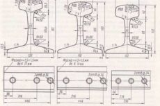 Рельсы — Конструкция железнодорожного пути — Металл — Железо