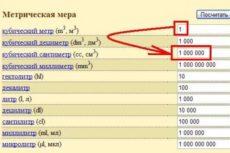СКОЛЬКО В МЕТРЕ КУБИЧЕСКОМ КИЛОГРАММ: Сколько весит 1 куб мусора, вес 1 м3