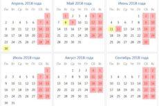 Как будем отдыхать в 2018 году с учетом переноса выходных в России