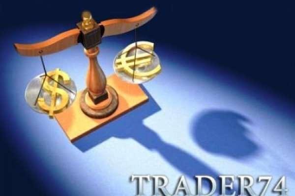Внутридневная торговля на Форекс