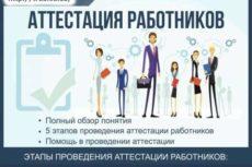 Аттестация рабочих мест в Украине: Киев Одесса Харьков Днепр