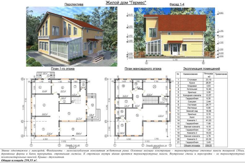 Проектирование коттеджей: что включает в себя проект дома в Воронеже или любом другом городе