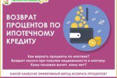 Возврат процентов по ипотечному кредиту: советы и документы
