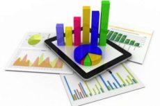 Как составить прогнозный баланс предприятия?