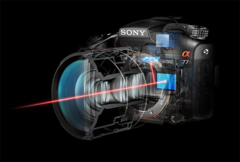 Что такое матрица фотоаппарата