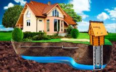 Проектирование и проведение водопровода