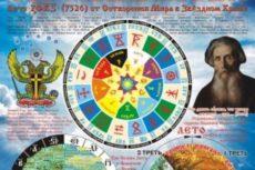ОГНЕННЫЙ ФЕНИКС – Славяно-Арийский Ведический Календарь Коляды Дар на Лето 7526