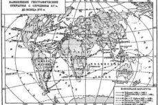 Великие географические открытия. Развитие сравнительного метода