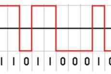 Содержательный и алфавитный подход к измерению информации