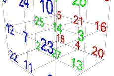 Система счисления троичная — таблица. Как перевести в троичную систему счисления