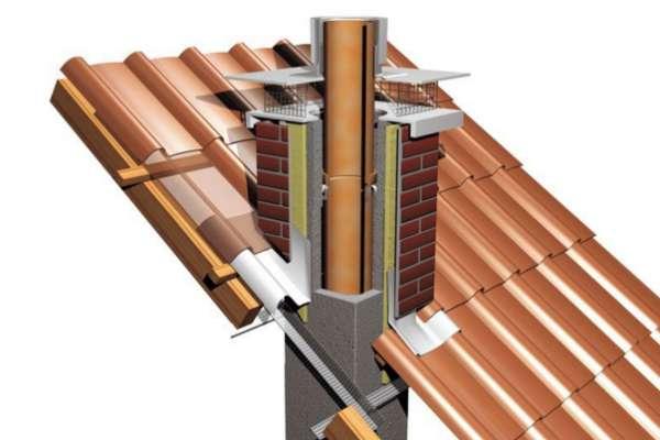 Ремонт дымоходов и вентканалов, способы восстановления
