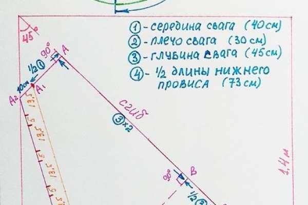 Выкройка равностороннего свага, как построить