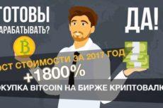 Как купить криптовалюту за рубли, на бирже: Биткоин (BTC), Эфириум (ETH), Лайткоин(LTC)