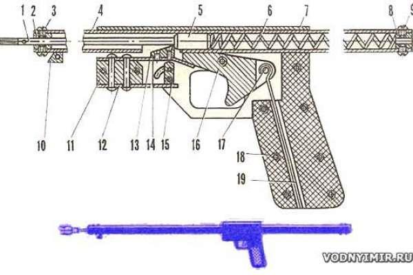 Самодельное ружье для подводной охоты
