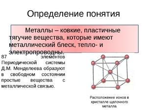 Металлы и неметаллы в таблице Менделеева