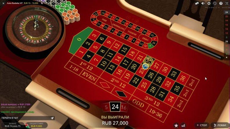 """Главные особенности разных видов рулеток в онлайн казино """"Vulkan Original"""""""